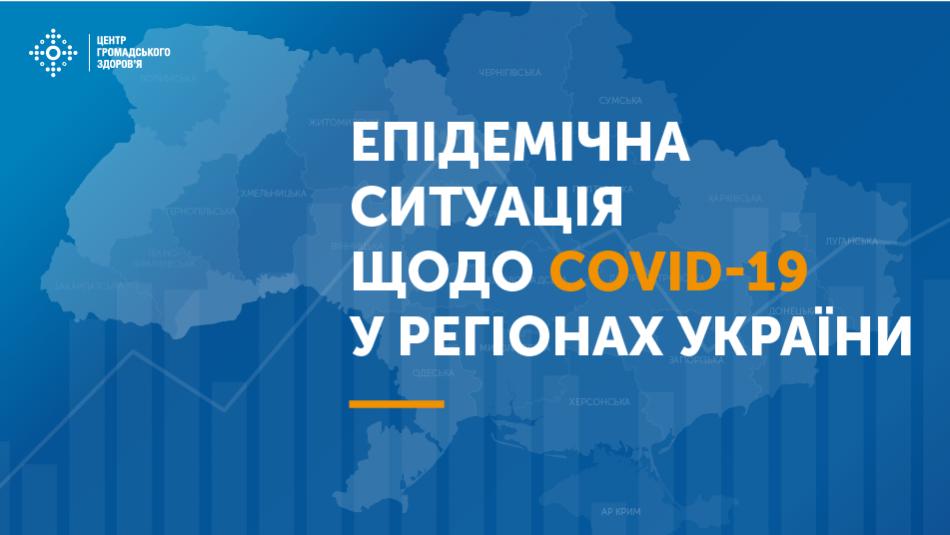 Епідемічна ситуація щодо COVID-19 у регіонах України